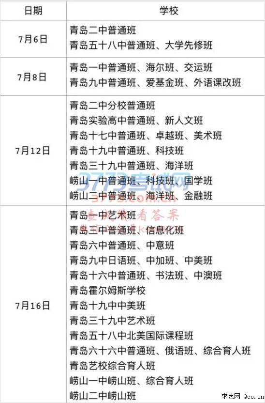 2017年青岛中考录各高中录取分数及招生录取时间安排表