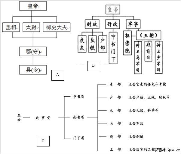 电路 电路图 电子 原理图 602_510