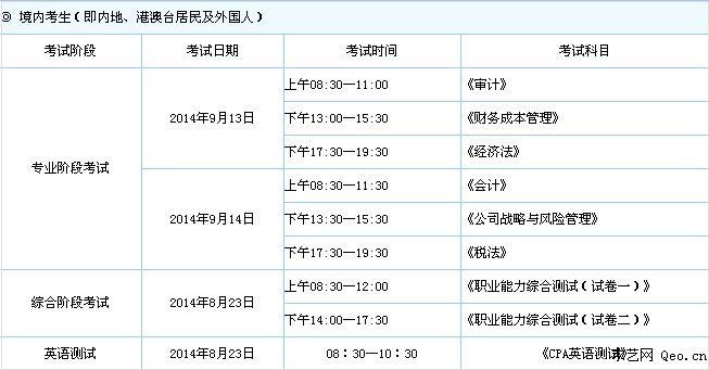 2014年四川注册会计师报名费用
