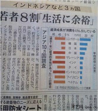 收入证明_日本中国人 收入
