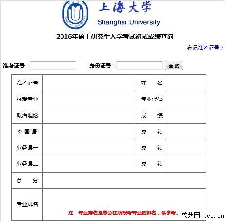 2016年上海大学考研成绩专业排名查询入口_求