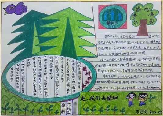 植树节手抄报黑板报资料内容及图片