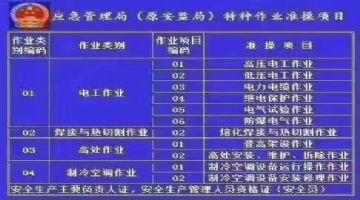深圳龙华大浪电工证焊工证考试培训真正学到技术正规的学校!